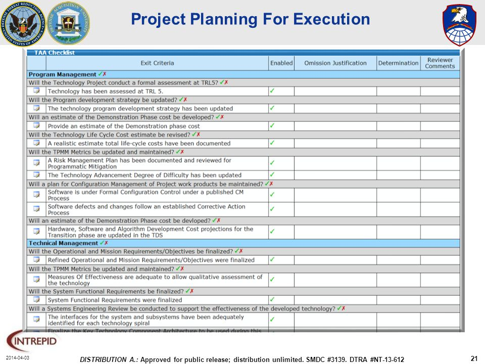 2014-04-03 DISTRIBUTION A.: Approved for public release; distribution unlimited.