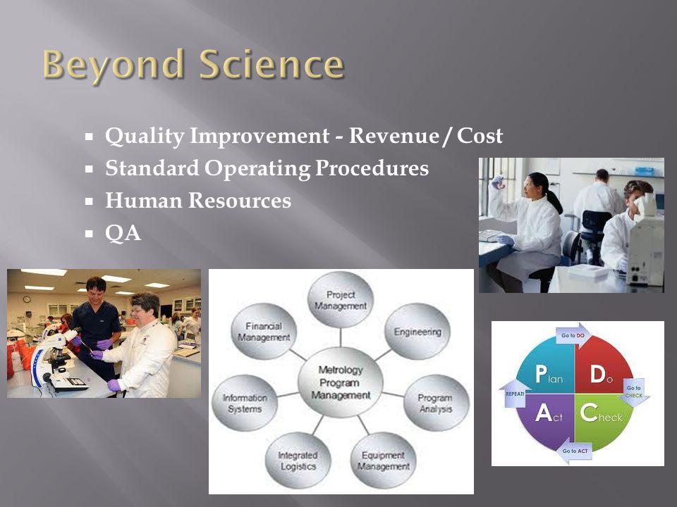  Quality Improvement - Revenue / Cost  Standard Operating Procedures  Human Resources  QA