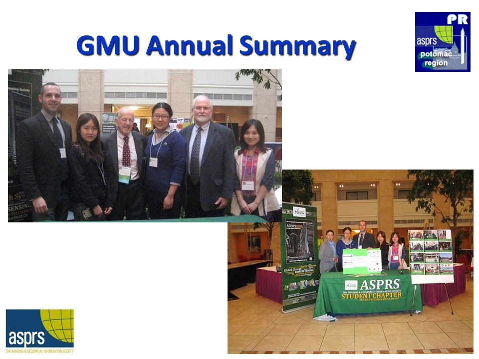 GMU Annual Summary