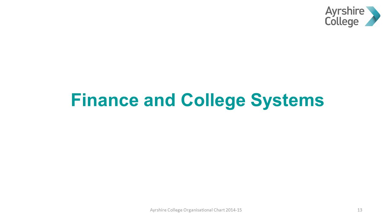 Finance and College Systems Ayrshire College Organisational Chart 2014-1513
