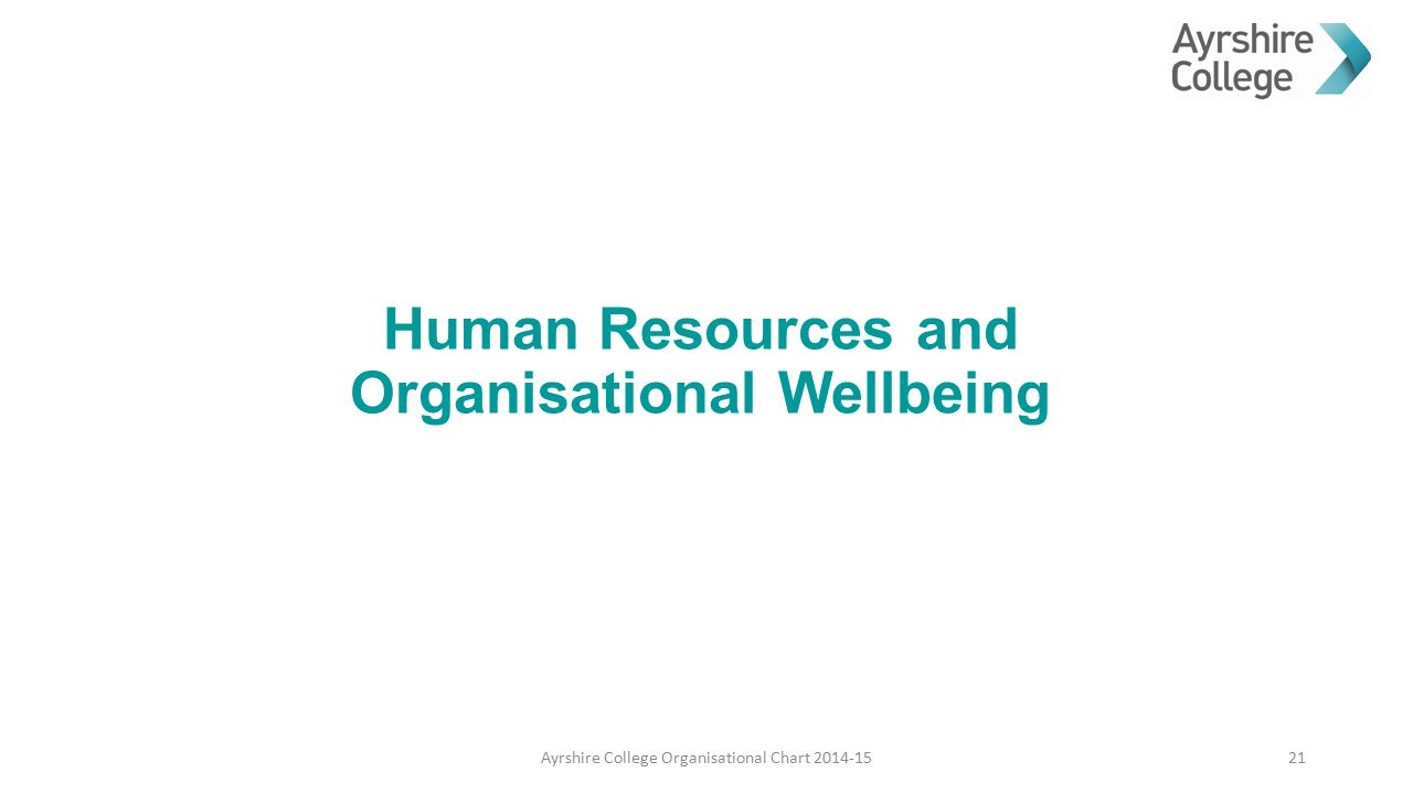 Human Resources and Organisational Wellbeing Ayrshire College Organisational Chart 2014-1521