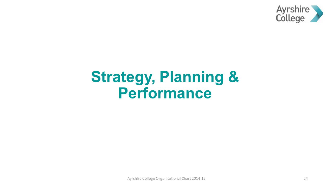 Strategy, Planning & Performance Ayrshire College Organisational Chart 2014-1524