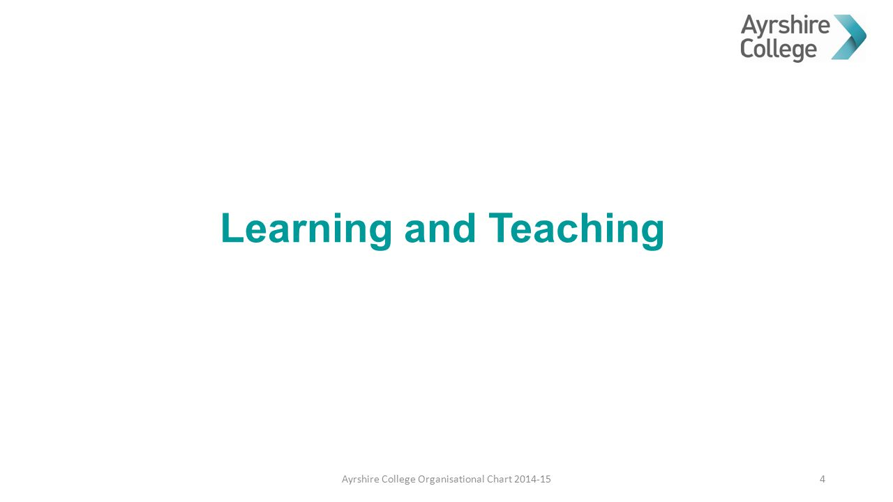 Learning and Teaching Ayrshire College Organisational Chart 2014-154