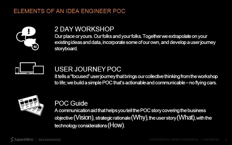 © COPYRIGHT 2012 SAPIENT CORPORATION | CONFIDENTIAL 6 IDEA ENGINEER POC FRAMEWORK BUSINESS CREATIVE TECHNOLOGY IDEATIONUSER JOURNEYDESIGNPRODUCTION 6 WEEKS INPUTINNOVATIONOUTPUT PROOF OF CONCEPT (POC) POC GUIDE