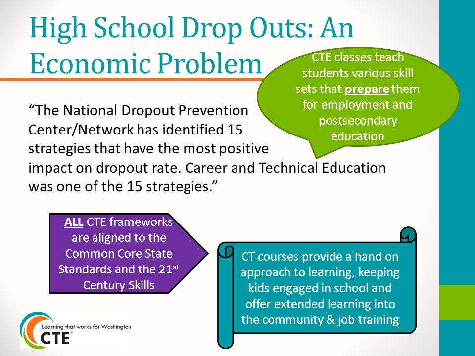 High School Drop Outs: An Economic Problem CT courses provide a hand on approach to learning, keeping kids engaged in school and offer extended learning into the community & job training ALL CTE frameworks are aligned to the Common Core State Standards and the 21 st Century Skills CTE classes teach students various skill sets that prepare them for employment and postsecondary education The National Dropout Prevention Center/Network has identified 15 strategies that have the most positive impact on dropout rate.