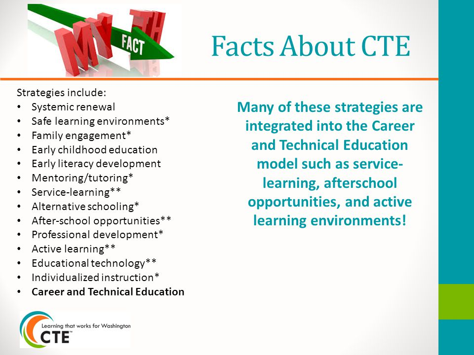 Facts About CTE Strategies include: Systemic renewal Safe learning environments* Family engagement* Early childhood education Early literacy development Mentoring/tutoring* Service-learning** Alternative schooling* After-school opportunities** Professional development* Active learning** Educational technology** Individualized instruction* Career and Technical Education Many of these strategies are integrated into the Career and Technical Education model such as service- learning, afterschool opportunities, and active learning environments!