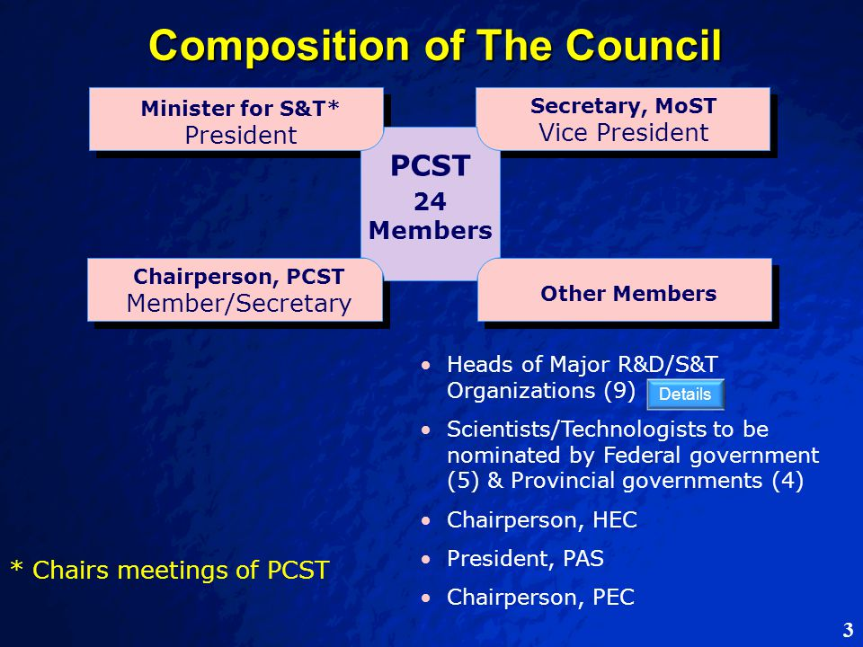 64 Composition of NCST Chairman Prime Minister of Pakistan Vice Chairman Minister for S&T Member/Secretary Chairperson, PCST  Minister for Finance  Minister for Agriculture  Minister for Industries  Minister for Education  Provincial Ministers for S&T (4)  Deputy Chairman, Planning Commission  Secretary, S&TR Division  Secretary, IT&Telecom Division  Secretary, Ministry of Education  President, Pakistan Academy of Sciences  Chairman, Pakistan Engineering Council  Chairman, Higher Education Commission  Chairman, Pakistan Atomic Energy Commission  Chairman, Pakistan Council for Scientific and Industrial Research  Chairman, Pakistan Agricultural Research Council  President, Federation of Pakistan Chambers of Commerce & Industry  Scientists/Technologists nominated by Prime Minister (2)  Industrialists nominated by Prime Minister (2) Other Members