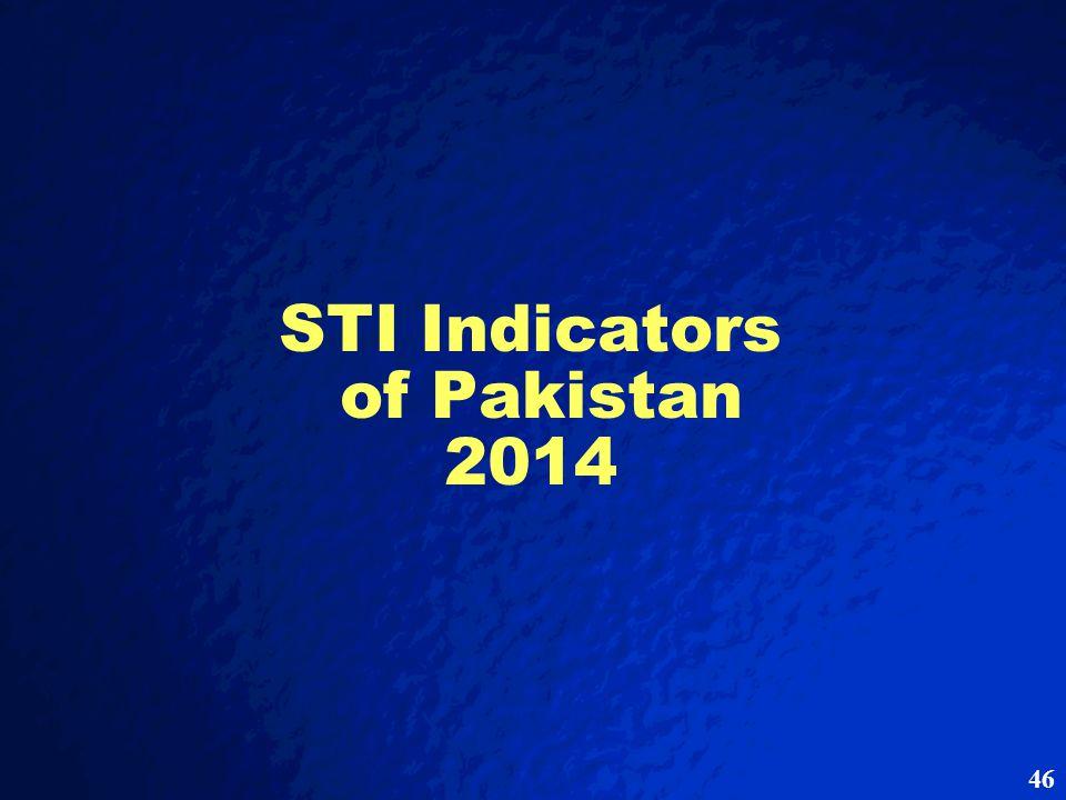 46 STI Indicators of Pakistan 2014