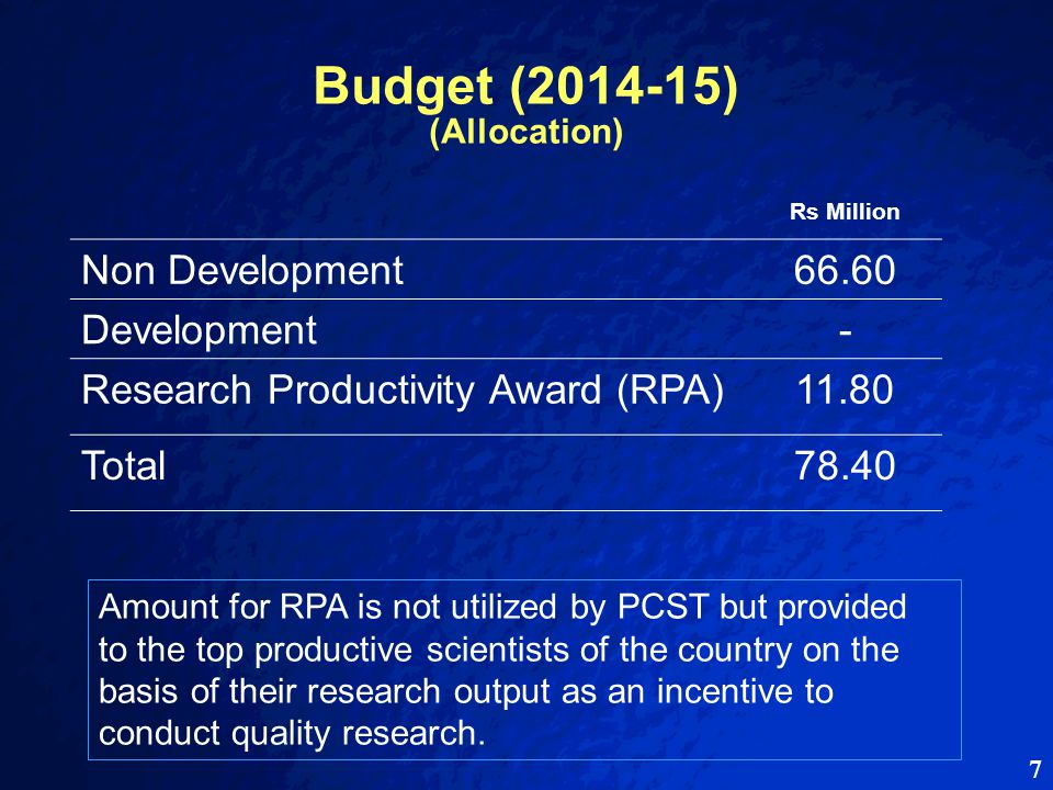 7 Budget (2014-15) (Allocation) Rs Million Non Development66.60 Development- Research Productivity Award (RPA)11.80 Total78.40 Amount for RPA is not utilized by PCST but provided to the top productive scientists of the country on the basis of their research output as an incentive to conduct quality research.
