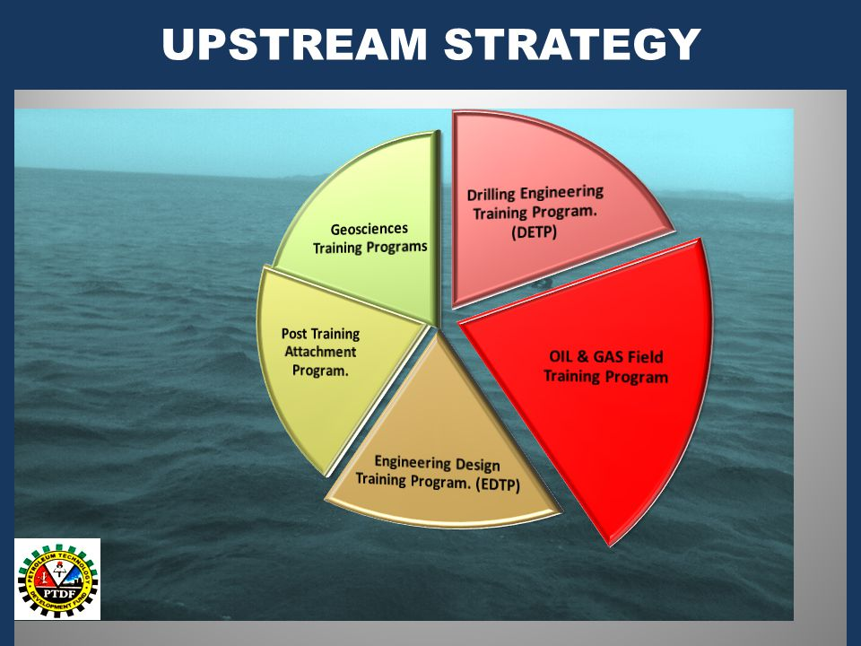 UPSTREAM STRATEGY 9