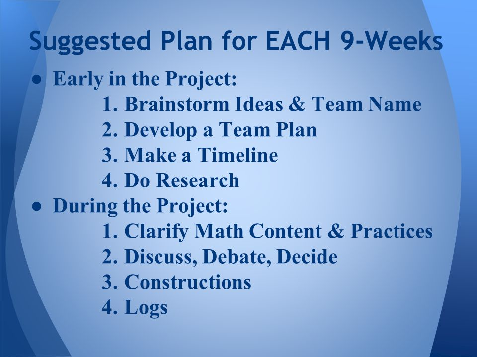 PBL1- Math 2 Honors Modules / Outcomes