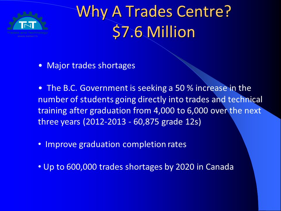 Why A Trades Centre? $7.6 Million Major trades shortages The B.C. Government is seeking a 50 % increase in the number of students going directly into