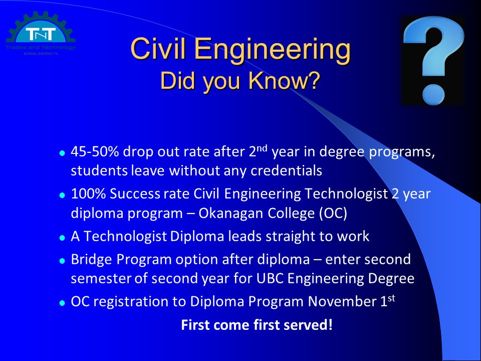 Civil Engineering Did you Know? 45-50% drop out rate after 2 nd year in degree programs, students leave without any credentials 100% Success rate Civi