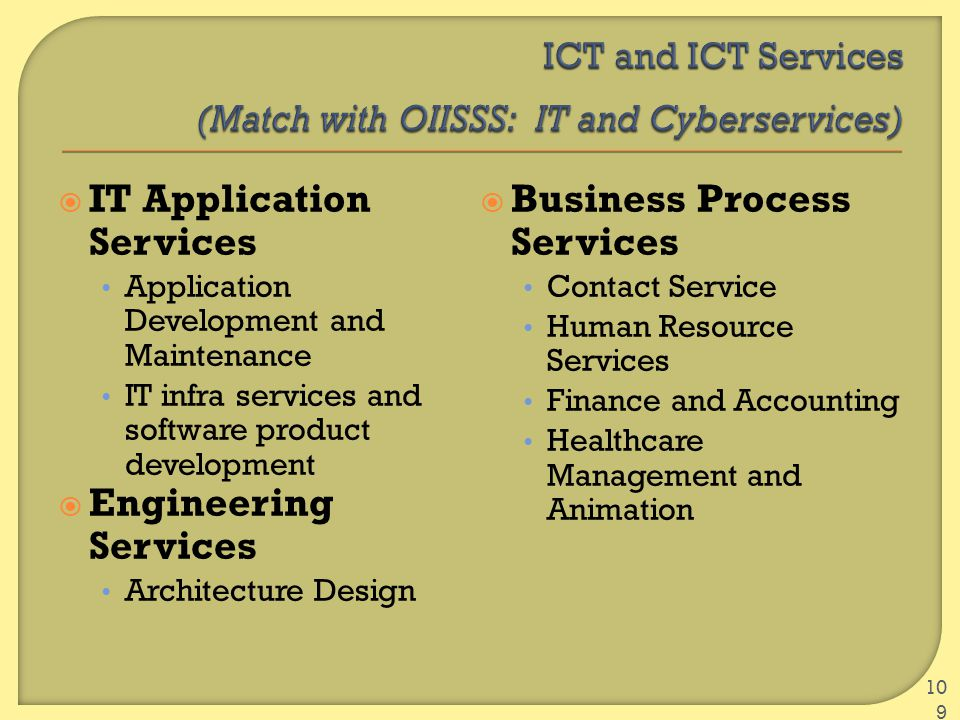  IT Application Services Application Development and Maintenance IT infra services and software product development  Engineering Services Architectu