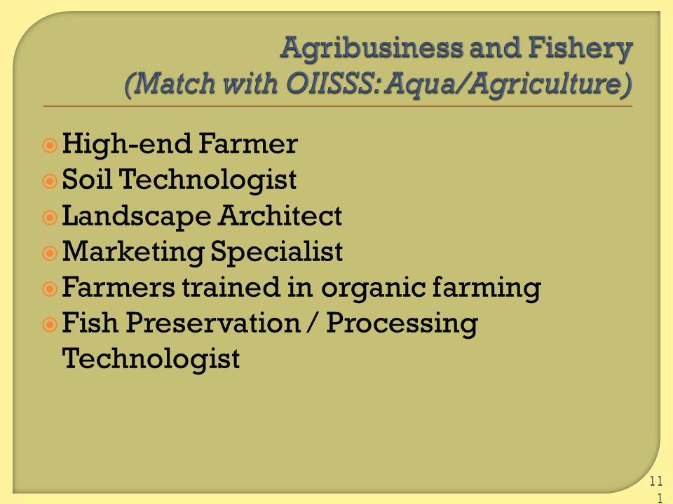 High-end Farmer  Soil Technologist  Landscape Architect  Marketing Specialist  Farmers trained in organic farming  Fish Preservation / Processi