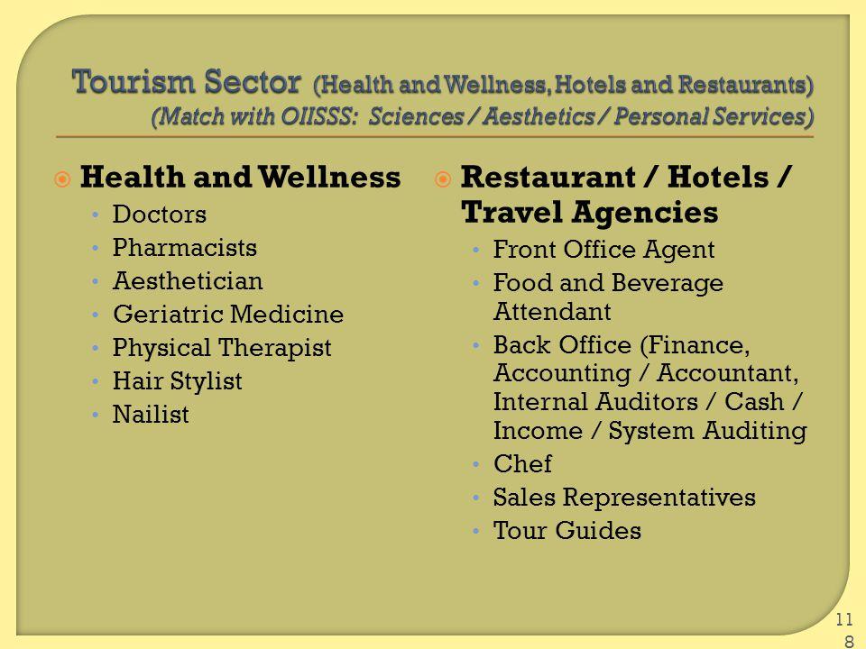  Health and Wellness Doctors Pharmacists Aesthetician Geriatric Medicine Physical Therapist Hair Stylist Nailist  Restaurant / Hotels / Travel Agenc