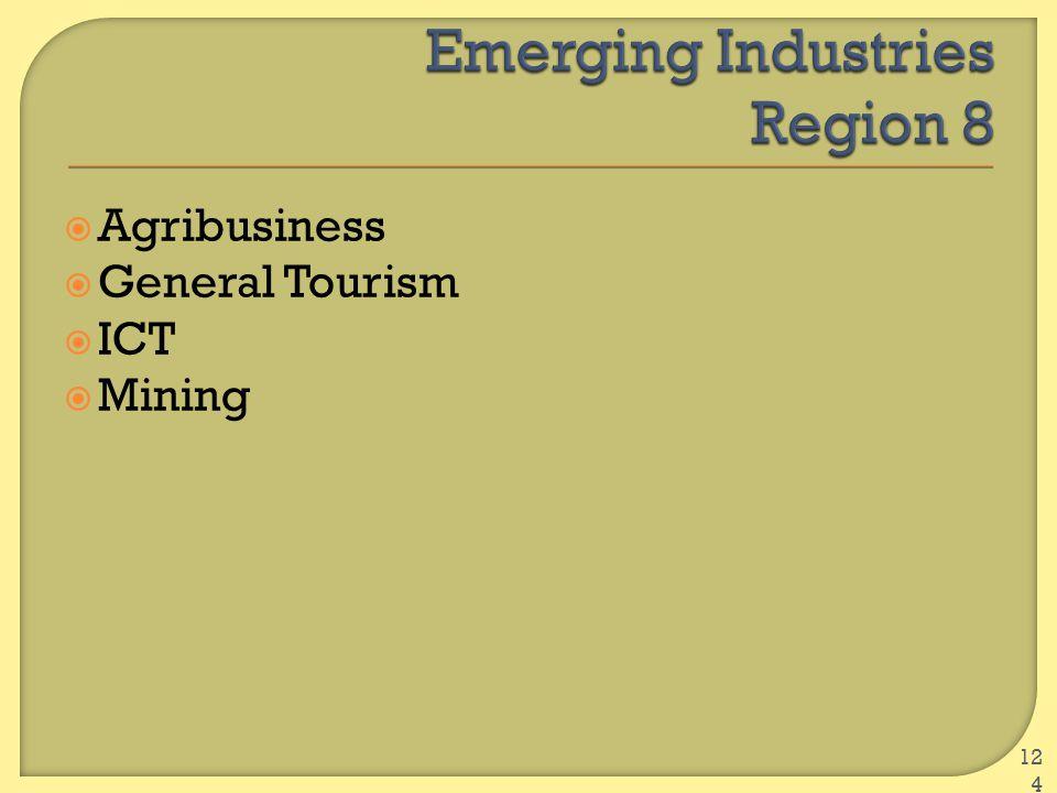  Agribusiness  General Tourism  ICT  Mining 124