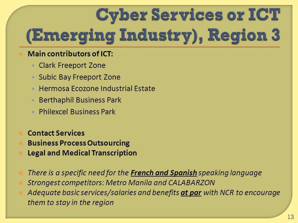  Main contributors of ICT: Clark Freeport Zone Subic Bay Freeport Zone Hermosa Ecozone Industrial Estate Berthaphil Business Park Philexcel Business
