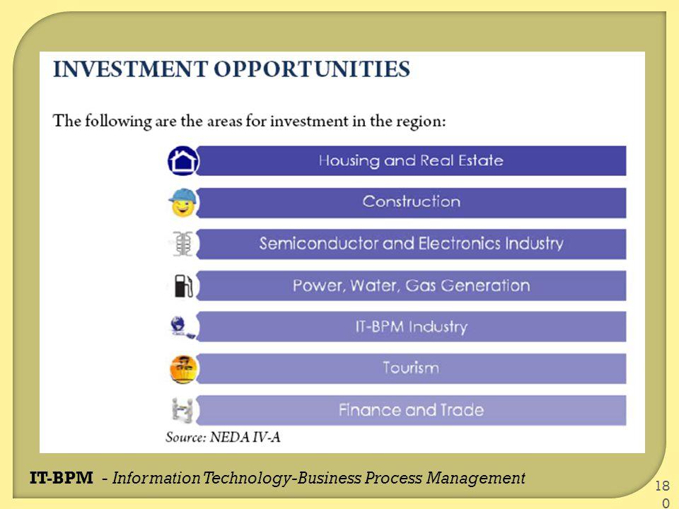 180 IT-BPM - Information Technology-Business Process Management