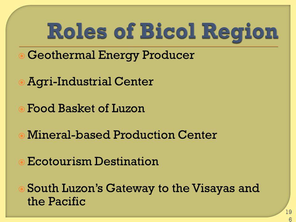  Geothermal Energy Producer  Agri-Industrial Center  Food Basket of Luzon  Mineral-based Production Center  Ecotourism Destination  South Luzon'