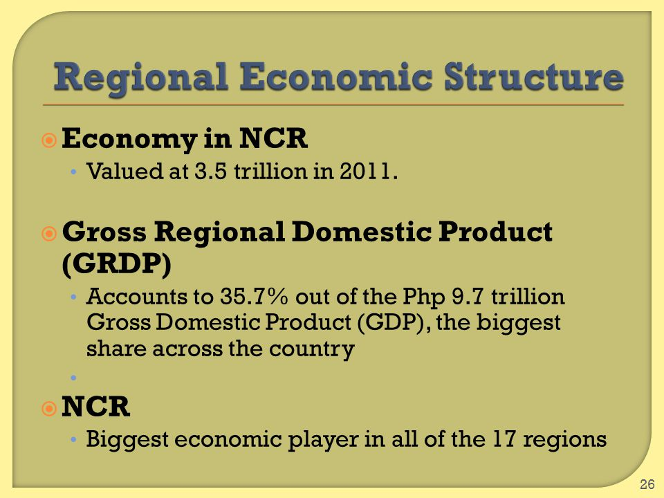  Economy in NCR Valued at 3.5 trillion in 2011.  Gross Regional Domestic Product (GRDP) Accounts to 35.7% out of the Php 9.7 trillion Gross Domestic