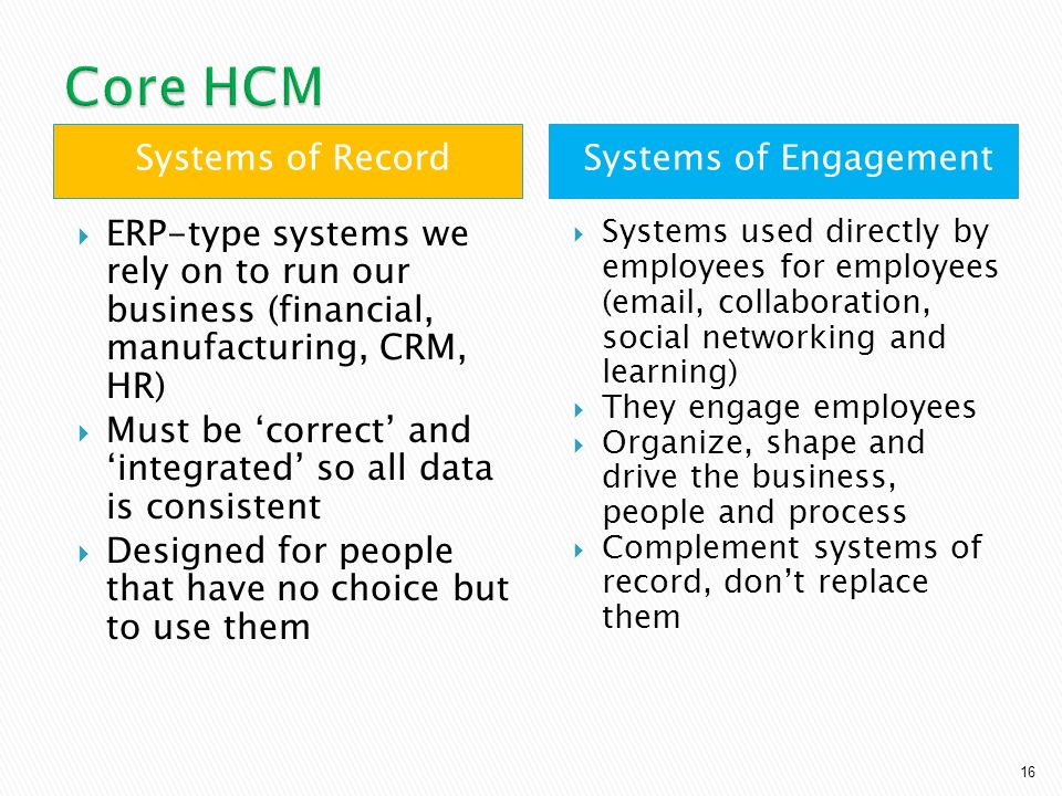 Systems of RecordSystems of Engagement  ERP-type systems we rely on to run our business (financial, manufacturing, CRM, HR)  Must be 'correct' and '