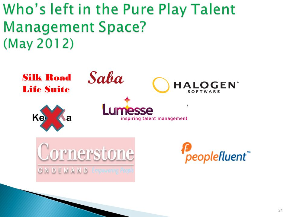 24 Who's left in the Pure Play Talent Management Space? (May 2012) Silk Road Life Suite Kene X a Saba