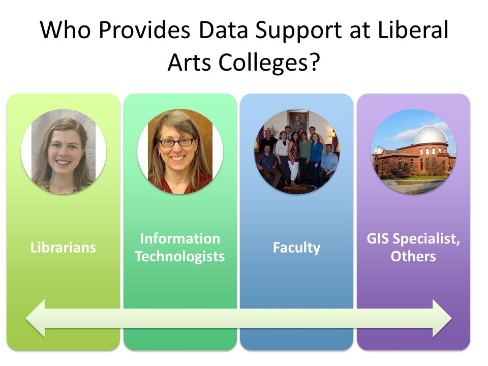 Who Provides Data Support at Liberal Arts Colleges.