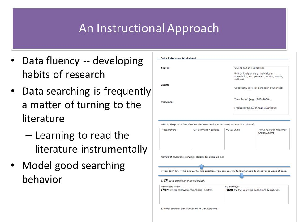 Data fluency -- developing habits of research Data searching is frequently a matter of turning to the literature – Learning to read the literature instrumentally Model good searching behavior An Instructional Approach