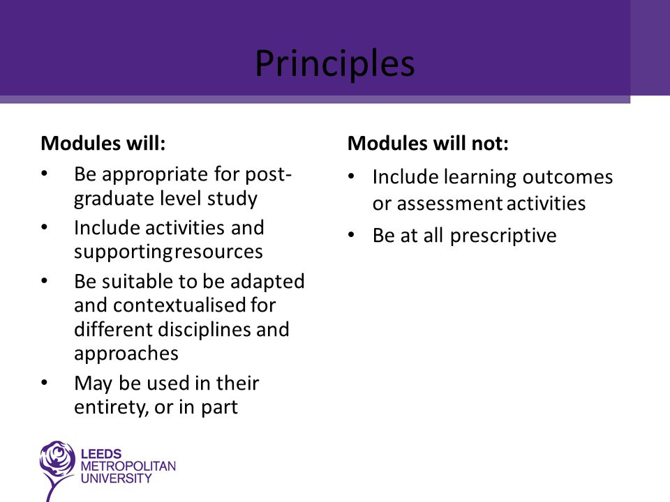 Principles Modules will: Be appropriate for post- graduate level study Include activities and supportingresources Be suitable to be adapted and contextualised for different disciplines and approaches May be used in their entirety, or in part Modules will not: Include learning outcomes or assessment activities Be at all prescriptive