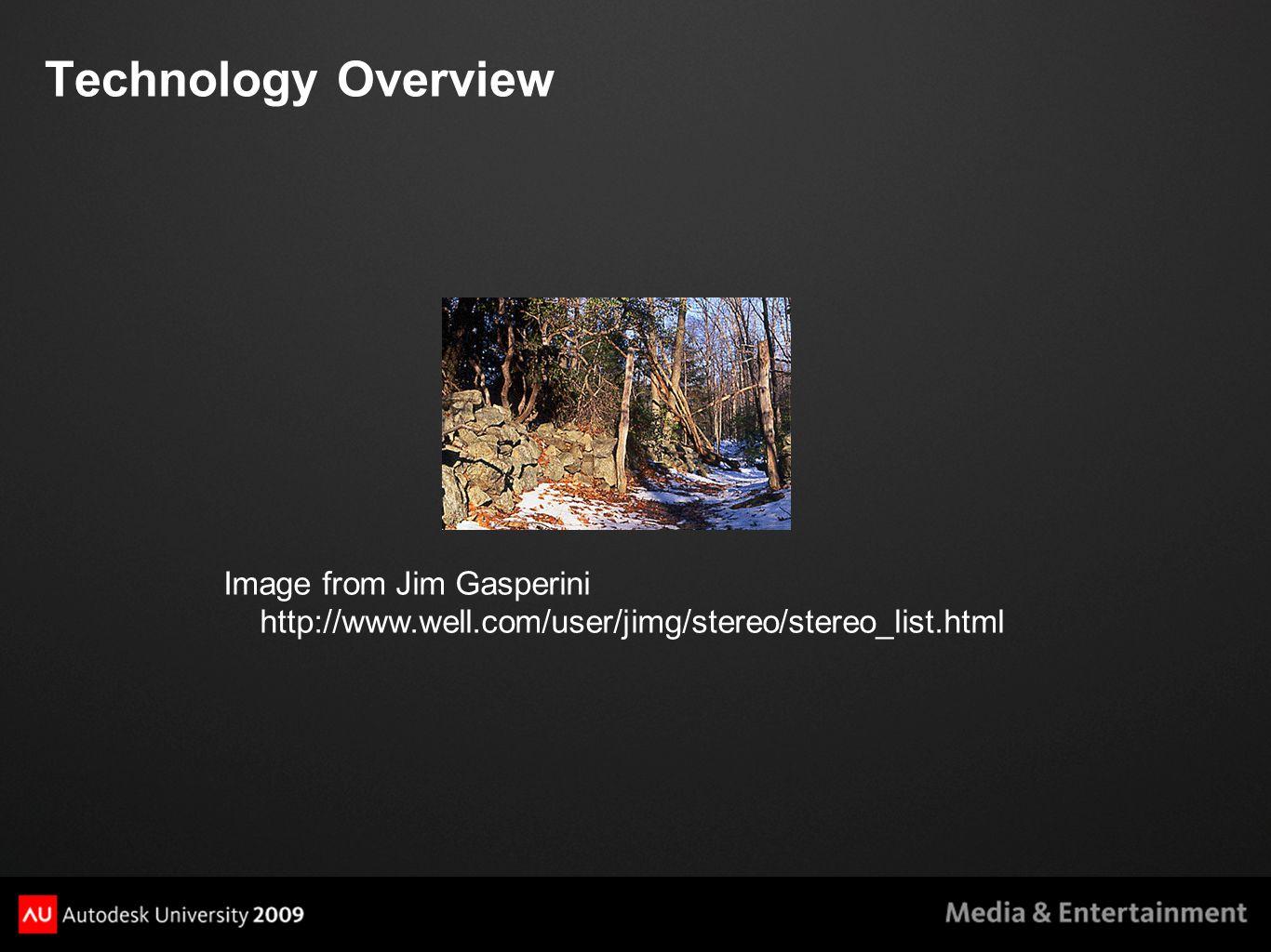 Image from Jim Gasperini http://www.well.com/user/jimg/stereo/stereo_list.html