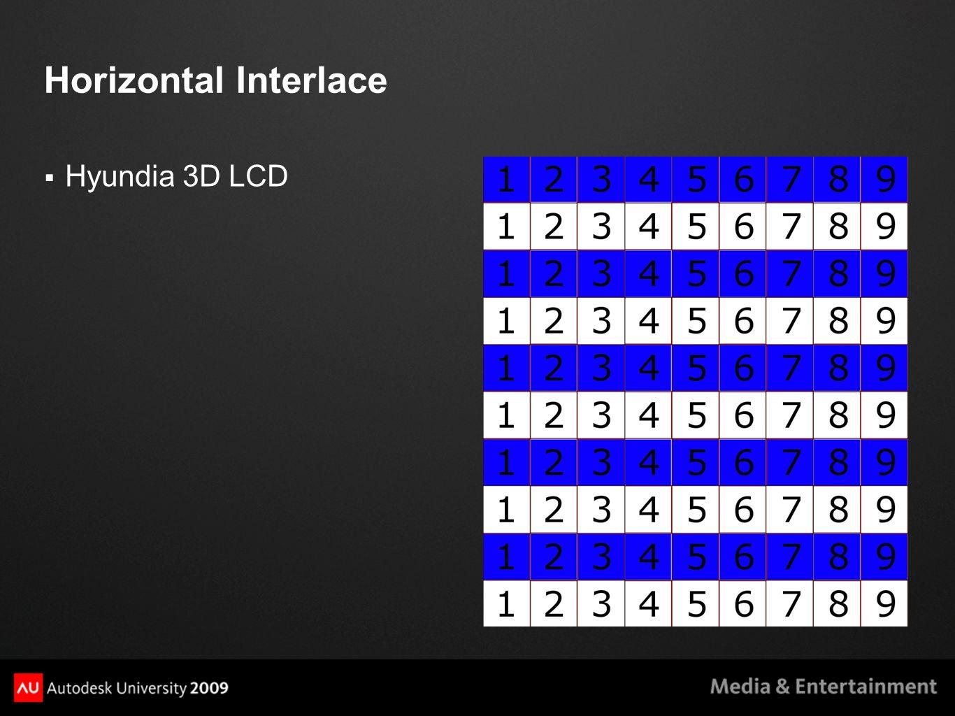 Horizontal Interlace  Hyundia 3D LCD