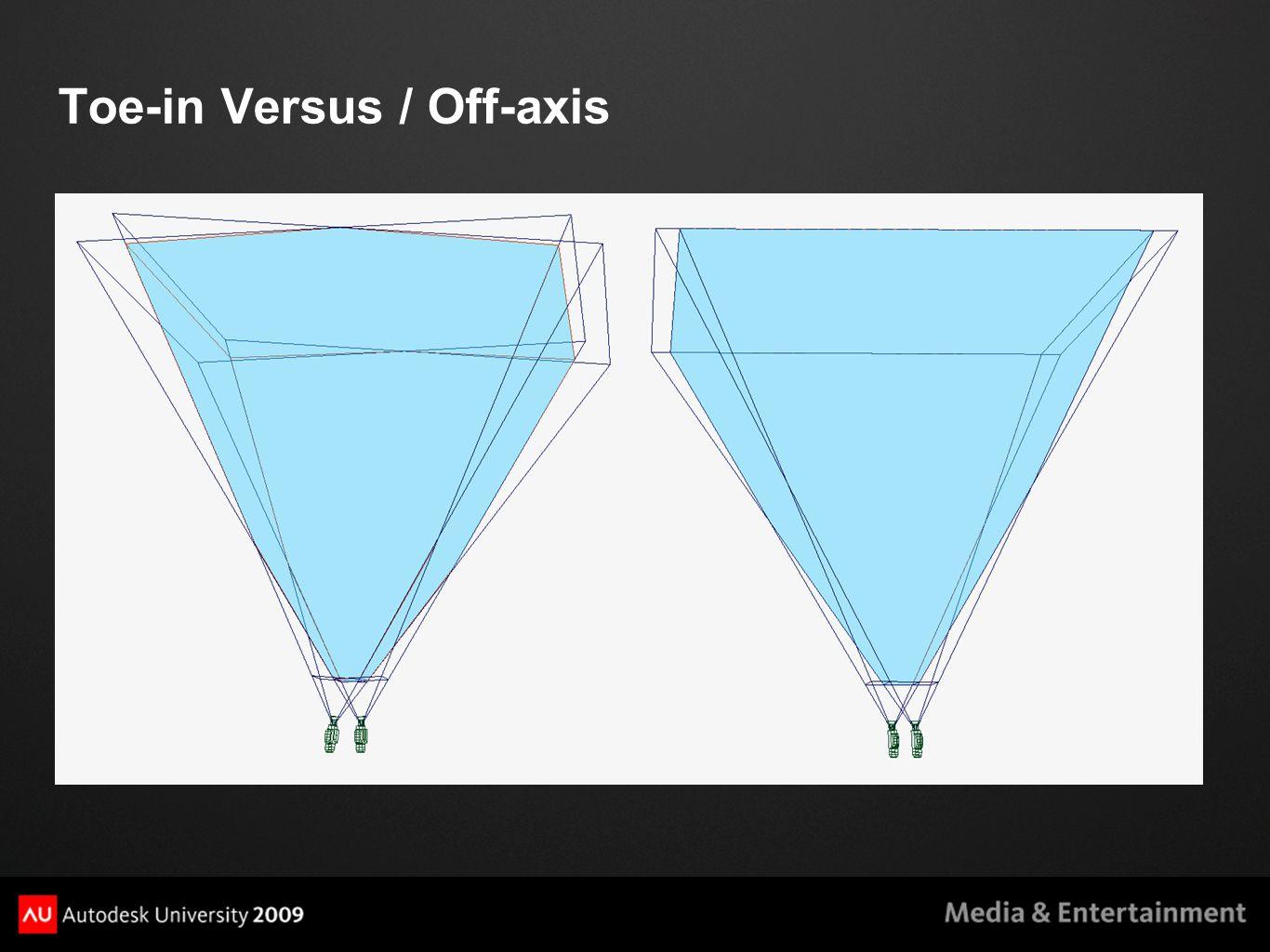 Toe-in Versus / Off-axis