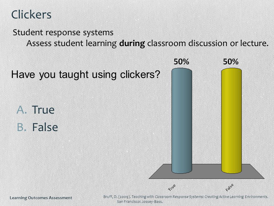Have you taught using clickers.