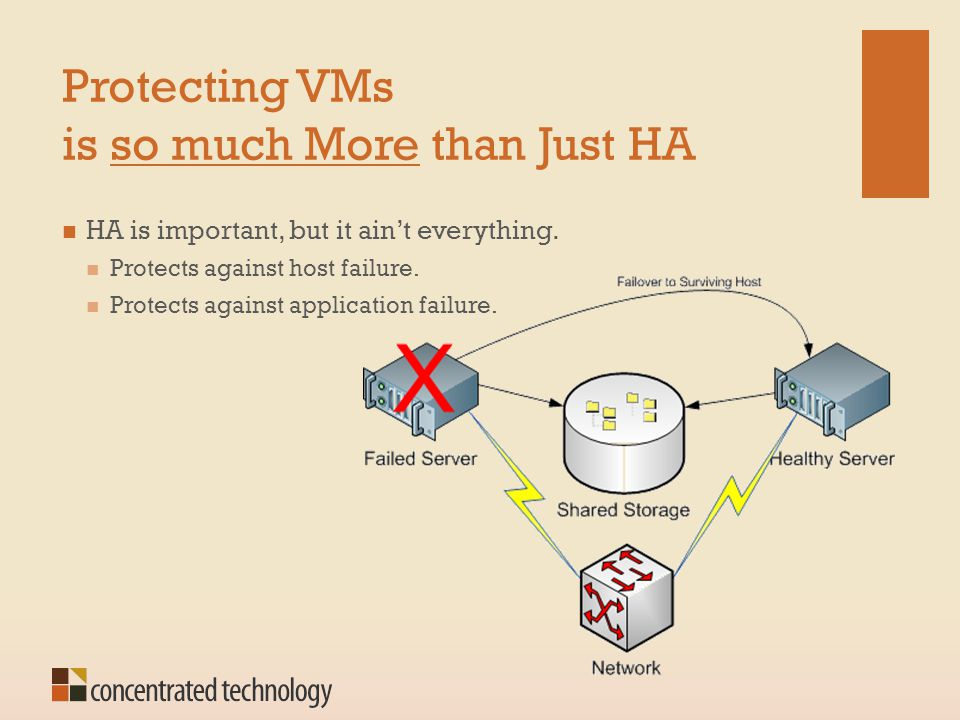 Protecting VMs is so much More than Just HA HA is important, but it ain't everything. Protects against host failure. Protects against application fail
