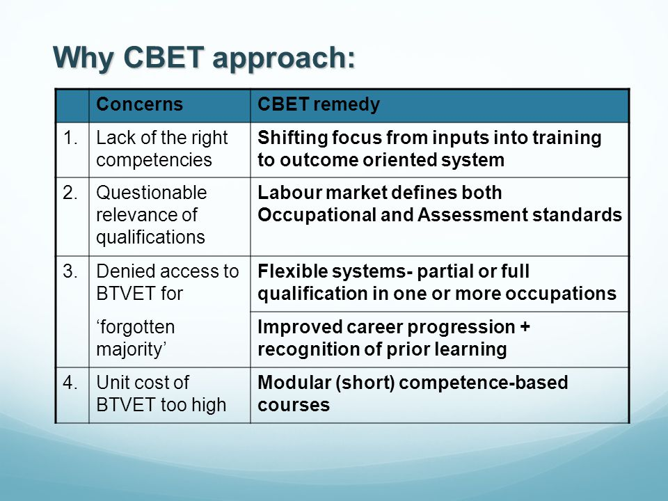 Why CBET approach: Why CBET approach: ConcernsCBET remedy 1.Lack of the right competencies Shifting focus from inputs into training to outcome oriented system 2.Questionable relevance of qualifications Labour market defines both Occupational and Assessment standards 3.Denied access to BTVET for Flexible systems- partial or full qualification in one or more occupations 'forgotten majority' Improved career progression + recognition of prior learning 4.Unit cost of BTVET too high Modular (short) competence-based courses
