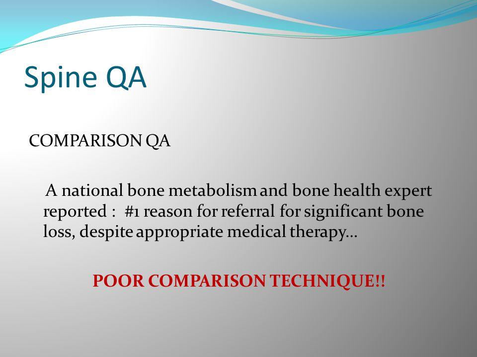 Spine QA COMPARISON QA A national bone metabolism and bone health expert reported : #1 reason for referral for significant bone loss, despite appropri
