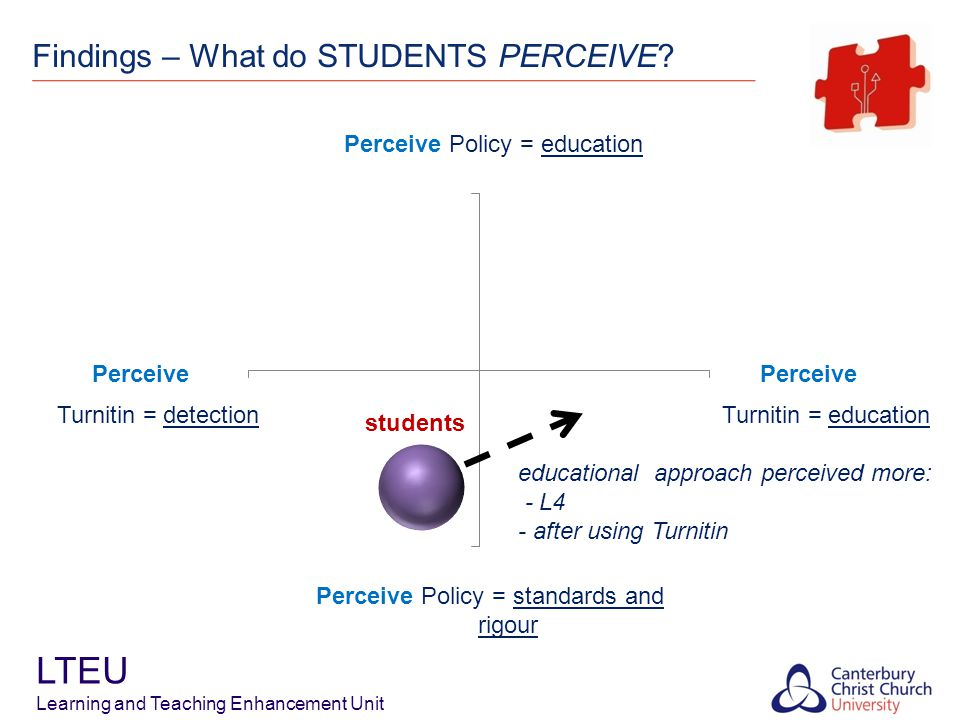 Findings – What do STUDENTS PERCEIVE.