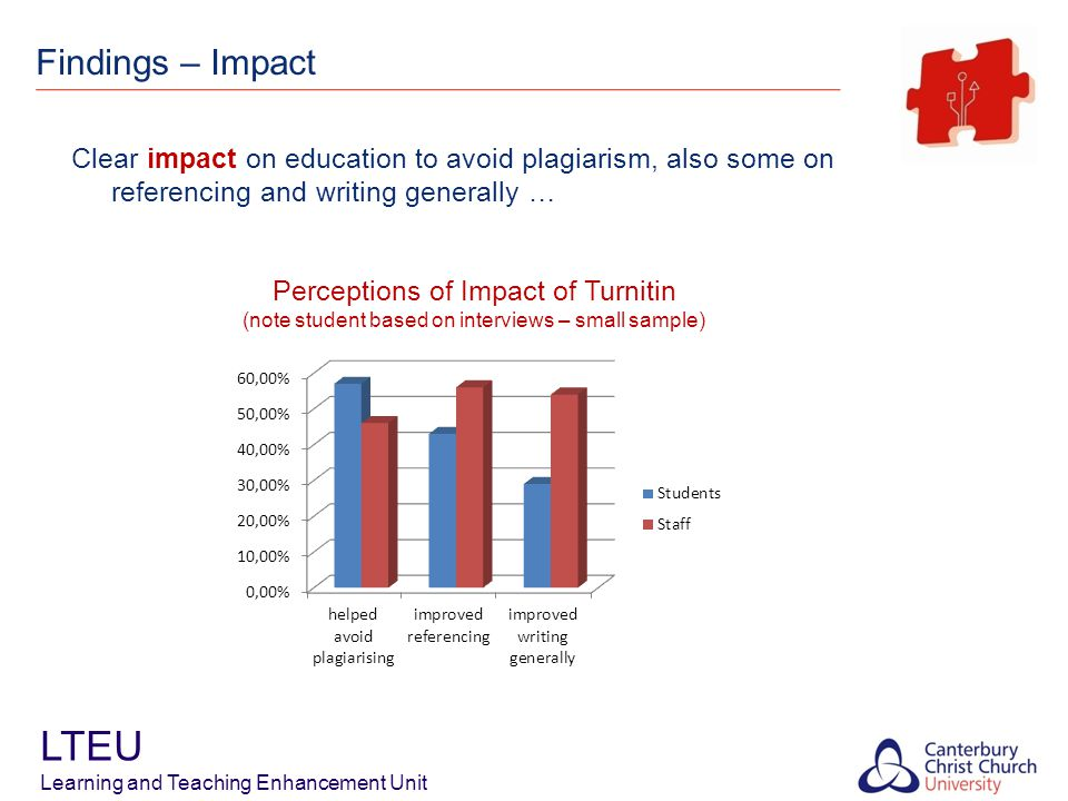 Findings – Impact Clear impact on education to avoid plagiarism, also some on referencing and writing generally … LTEU Learning and Teaching Enhancement Unit Perceptions of Impact of Turnitin (note student based on interviews – small sample)