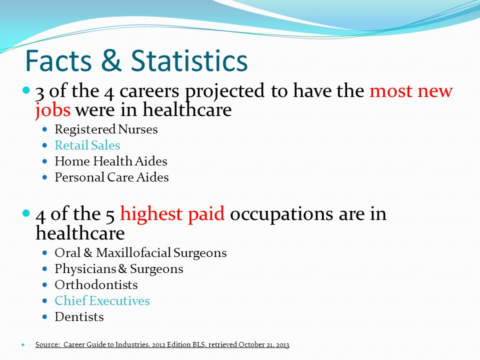 Facts & Statistics 3 of the 4 careers projected to have the most new jobs were in healthcare Registered Nurses Retail Sales Home Health Aides Personal