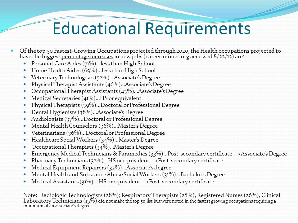 Top best health careers of 2012 per US News and World Report (2013): Dentist Registered Nurse Pharmacist Physician Physical Therapist Dental Hygienist Occupational Therapist Physical Therapist Assistant
