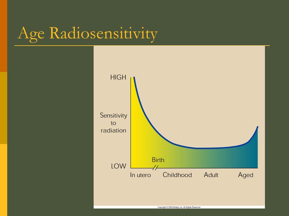 Age Radiosensitivity