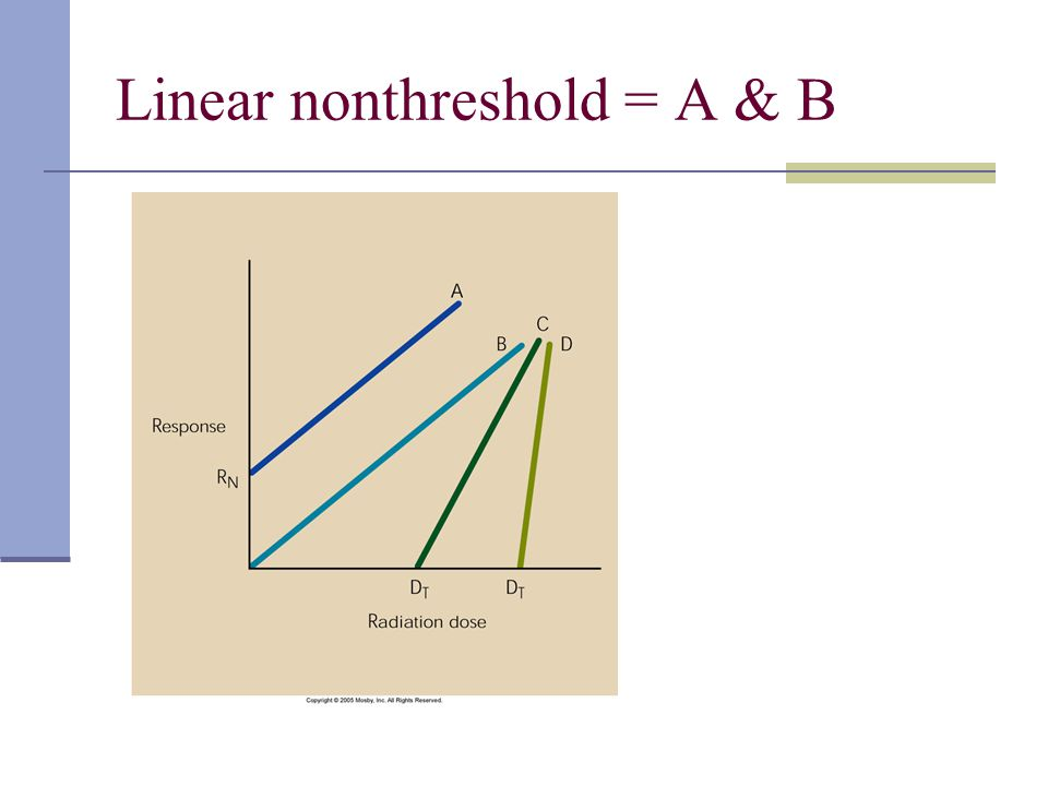 Linear nonthreshold = A & B
