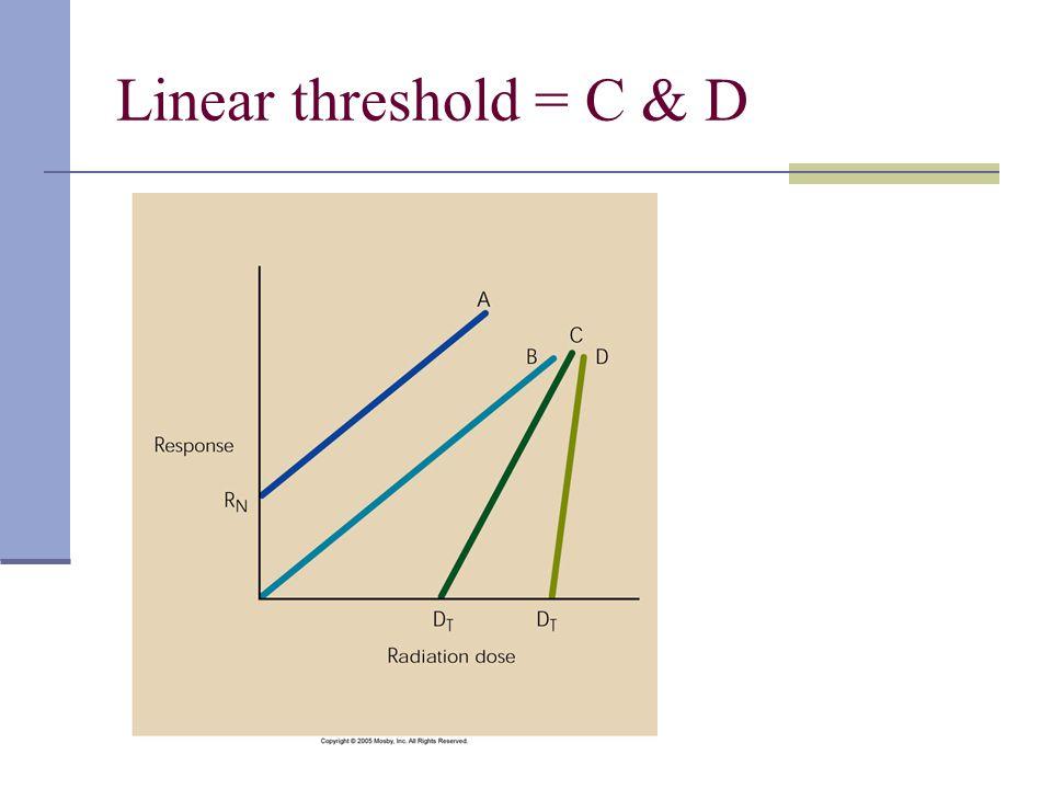 Linear threshold = C & D