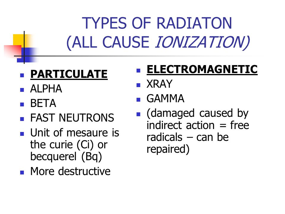 TYPES OF RADIATON (ALL CAUSE IONIZATION) PARTICULATE ALPHA BETA FAST NEUTRONS Unit of mesaure is the curie (Ci) or becquerel (Bq) More destructive ELE