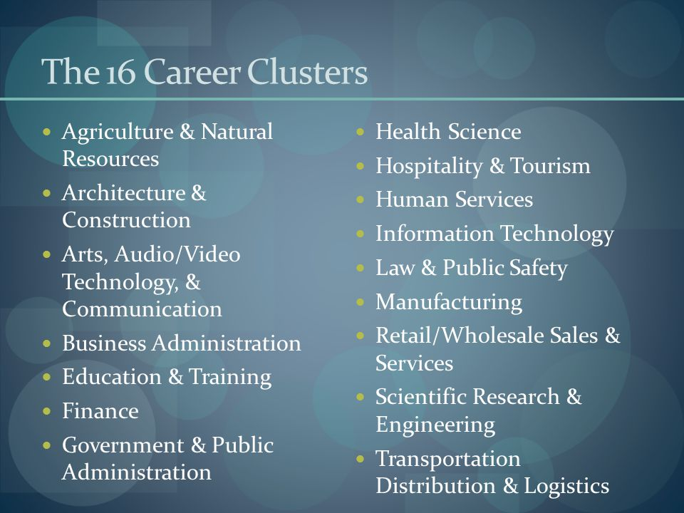 The 16 Career Clusters Agriculture & Natural Resources Architecture & Construction Arts, Audio/Video Technology, & Communication Business Administrati