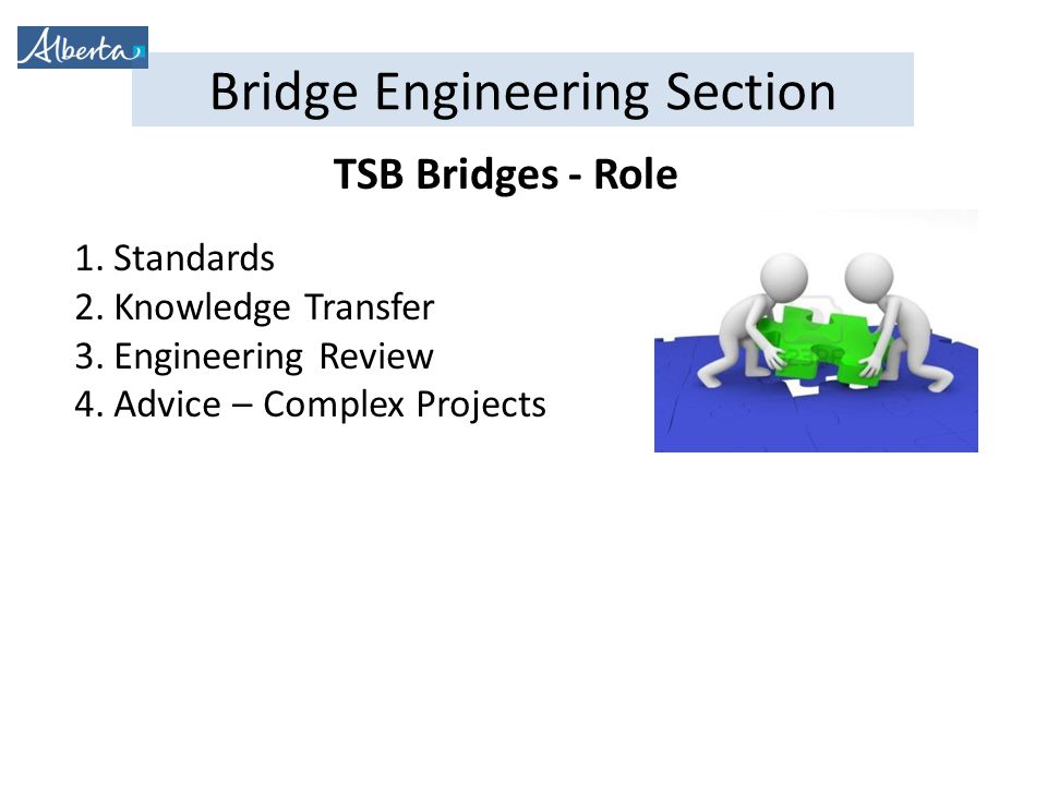 Bridge Engineering Section TSB Bridges - Role 1.Standards 2.Knowledge Transfer 3.Engineering Review 4.Advice – Complex Projects
