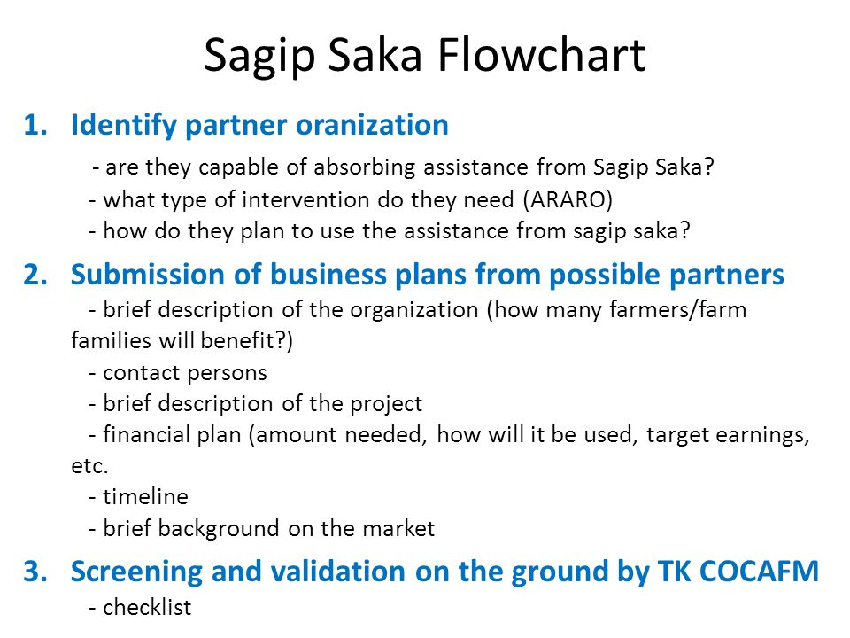 Sagip Saka Flowchart 1.Identify partner oranization - are they capable of absorbing assistance from Sagip Saka.