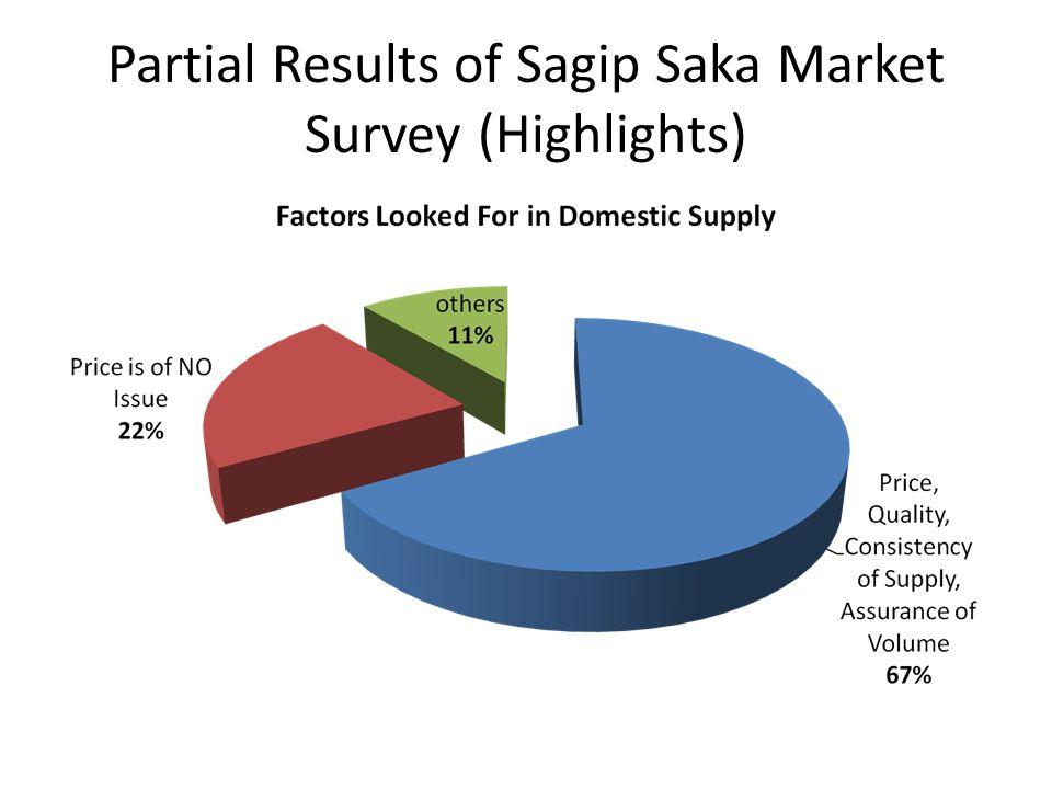 Key Result Areas (KRAs) 1.Identification of 25 Pilot Areas 2.Converge Stakeholders 3.P100M  Impact 4.Convene reps of stakeholders in each pilot area Business plan Identification of gaps What to ask thru Sagip Saka
