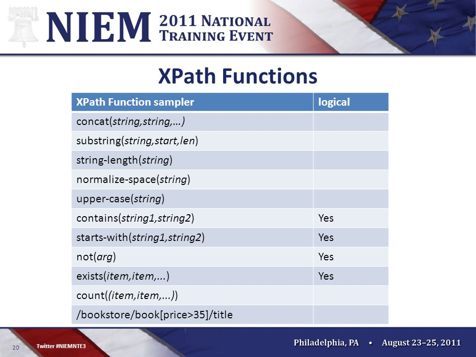 20 Twitter #NIEMNTE3 XPath Functions XPath Function samplerlogical concat(string,string,…) substring(string,start,len) string-length(string) normalize
